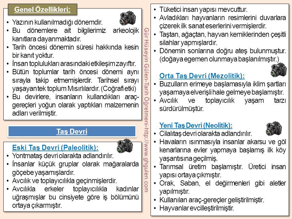 Fransız İhtilali İstanbul'un Fethi Yazının İcadı Demir Devri: •Demirin kullanılmasıyla daha dayanıklı aletler yapılmaya başlanmıştır.