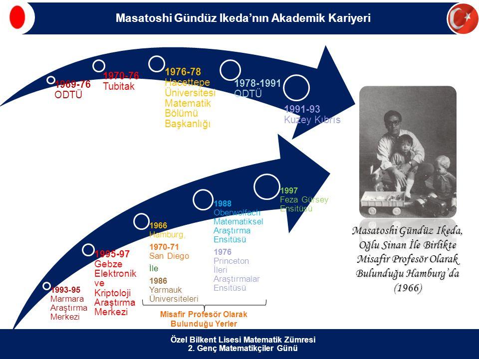 Özel Bilkent Lisesi Matematik Zümresi 2. Genç Matematikçiler Günü 1993-95 Marmara Araştırm a Merkezi 1995-97 Gebze Elektronik ve Kriptoloji Araştırma