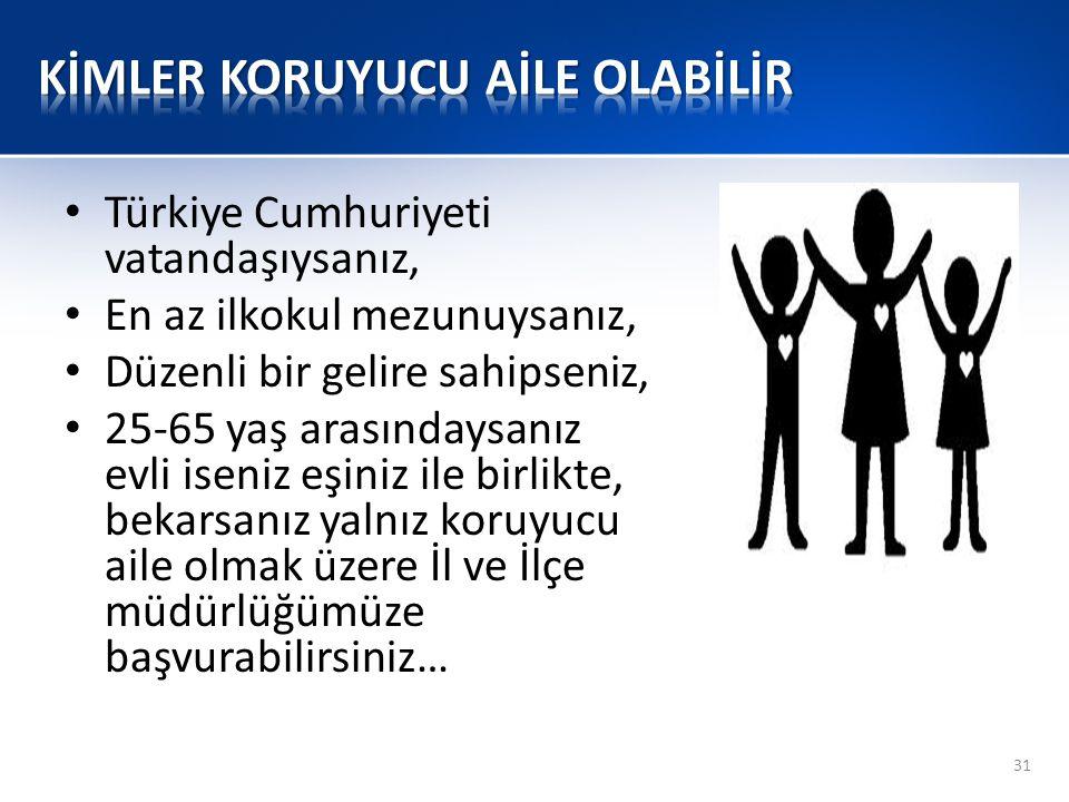 • Türkiye Cumhuriyeti vatandaşıysanız, • En az ilkokul mezunuysanız, • Düzenli bir gelire sahipseniz, • 25-65 yaş arasındaysanız evli iseniz eşiniz il