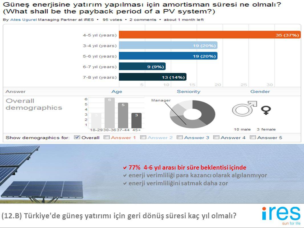 (12.B) Türkiye de güneş yatırımı için geri dönüş süresi kaç yıl olmalı.