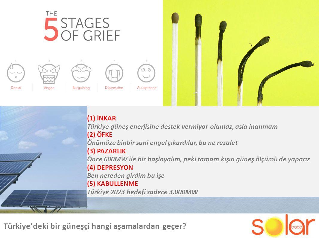 Türkiye'deki bir güneşçi hangi aşamalardan geçer.