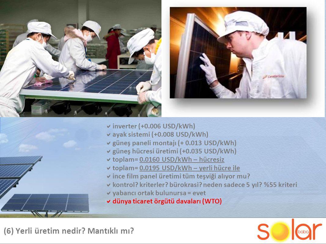 (15) Solar 2.0 ne demek.
