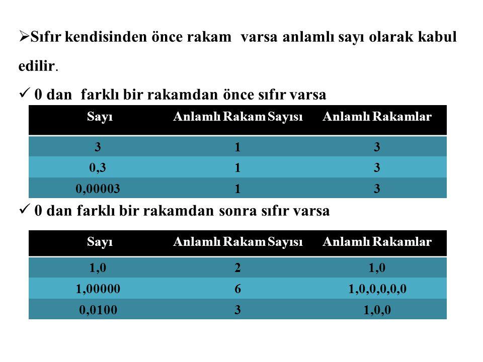  Sıfır kendisinden önce rakam varsa anlamlı sayı olarak kabul edilir.  0 dan farklı bir rakamdan önce sıfır varsa  0 dan farklı bir rakamdan sonra