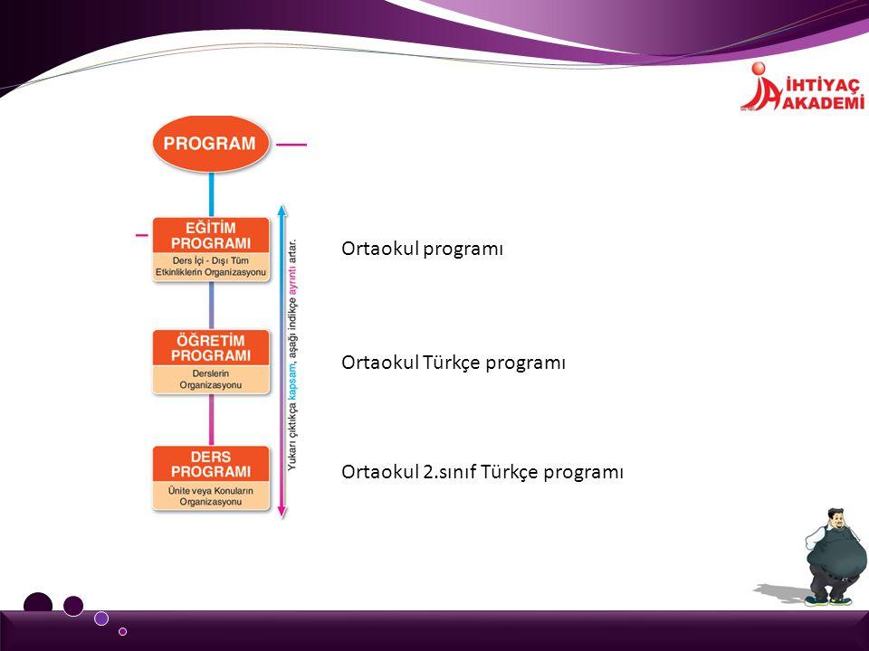 Ortaokul programı Ortaokul Türkçe programı Ortaokul 2.sınıf Türkçe programı