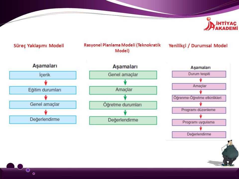 Süreç Yaklaşımı Modeli Rasyonel Planlama Modeli (Teknokratik Model) Yenilikçi / Durumsal Model