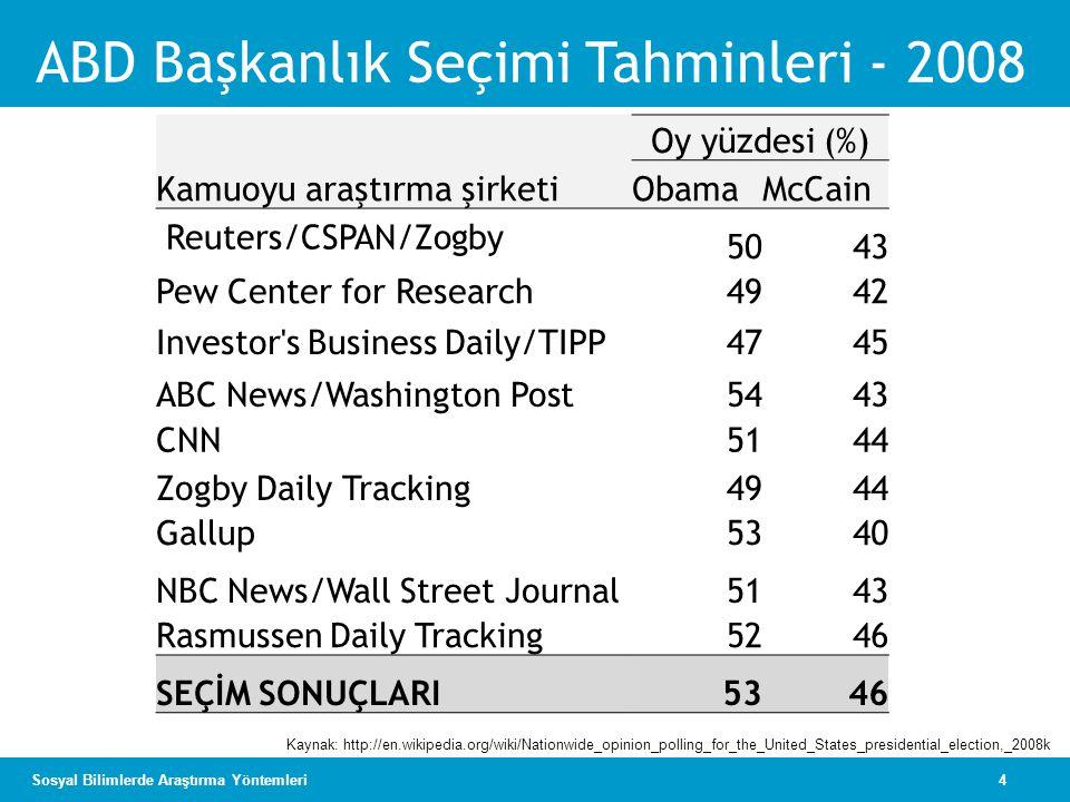4Sosyal Bilimlerde Araştırma Yöntemleri ABD Başkanlık Seçimi Tahminleri - 2008 Oy yüzdesi (%) Kamuoyu araştırma şirketiObamaMcCain Reuters/CSPAN/Zogby