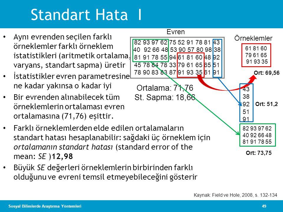 49Sosyal Bilimlerde Araştırma Yöntemleri Standart Hata I • Aynı evrenden seçilen farklı örneklemler farklı örneklem istatistikleri (aritmetik ortalama