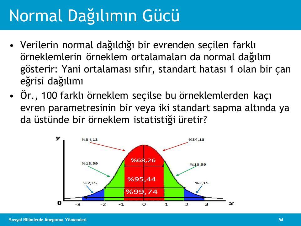 54Sosyal Bilimlerde Araştırma Yöntemleri Normal Dağılımın Gücü •Verilerin normal dağıldığı bir evrenden seçilen farklı örneklemlerin örneklem ortalama