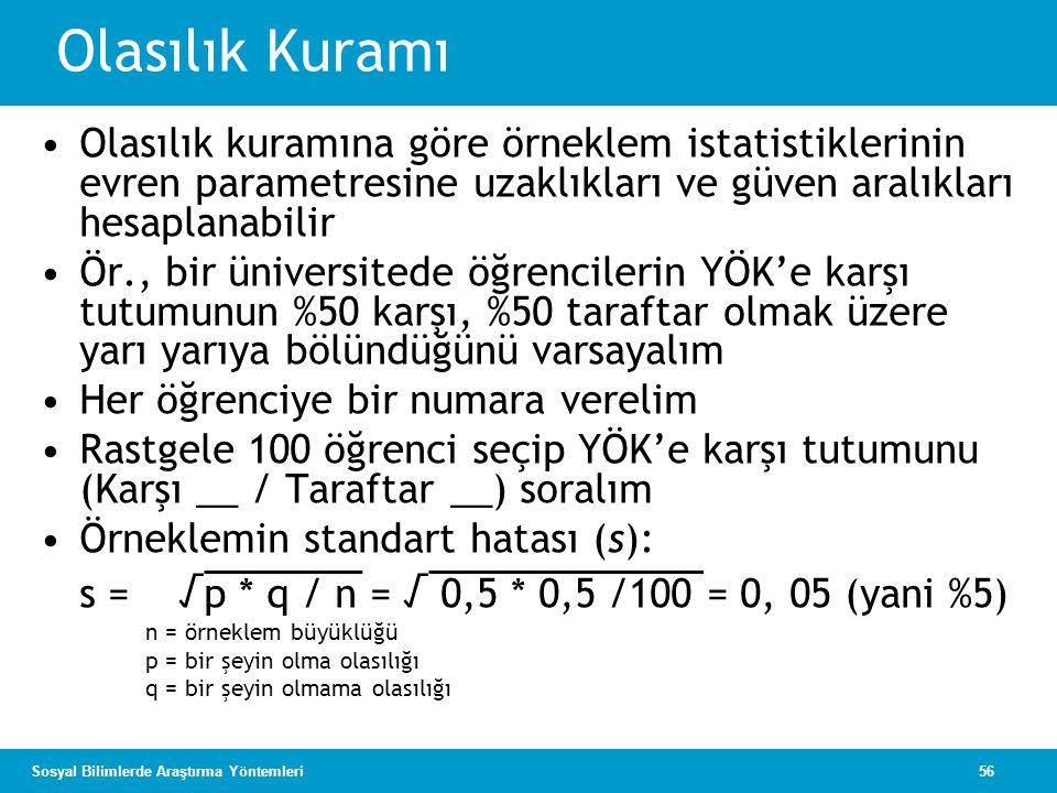 56Sosyal Bilimlerde Araştırma Yöntemleri Olasılık Kuramı •Olasılık kuramına göre örneklem istatistiklerinin evren parametresine uzaklıkları ve güven a