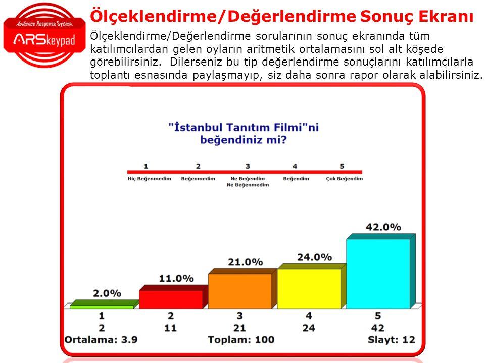 Ölçeklendirme/Değerlendirme Sonuç Ekranı Ölçeklendirme/Değerlendirme sorularının sonuç ekranında tüm katılımcılardan gelen oyların aritmetik ortalamasını sol alt köşede görebilirsiniz.