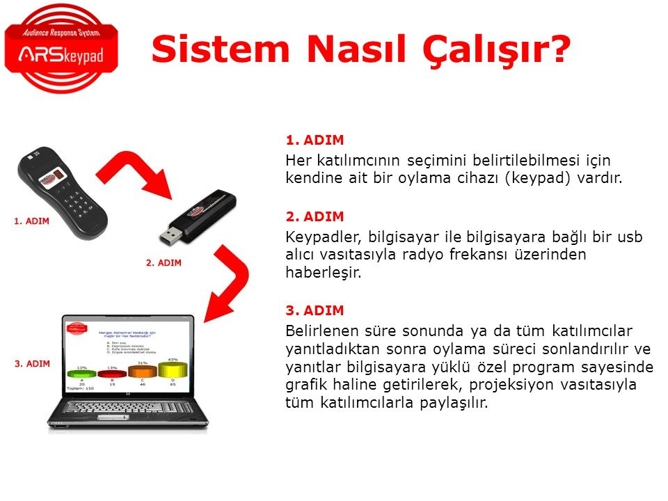 Sistem Nasıl Çalışır. Sistem; sistem yöneticisi tarafından işletilir.