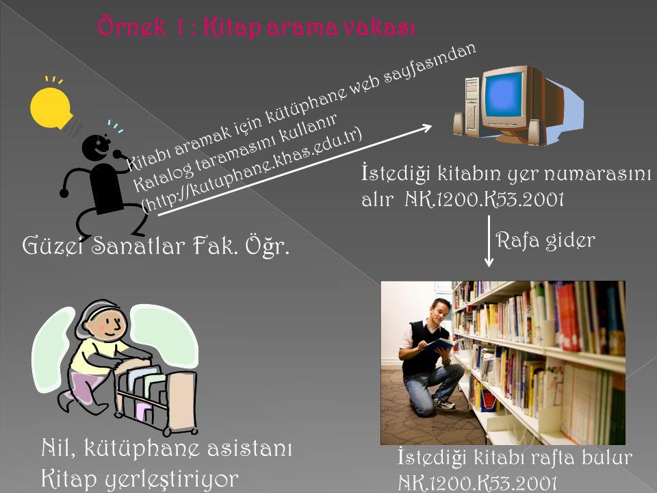 Örnek 1 : Kitap arama vakası Güzel Sanatlar Fak. Ö ğ r. Nil, kütüphane asistanı Kitap yerle ş tiriyor İ stedi ğ i kitabın yer numarasını alır NK.1200.