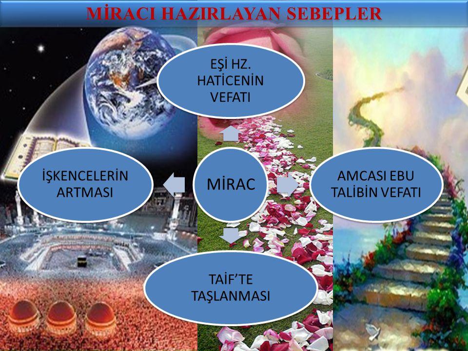 Miraç; hicretten bir buçuk yıl kadar önce, yaklaşık Milâdî 621 yılında, kameri takvime göre Recep ayının 27.