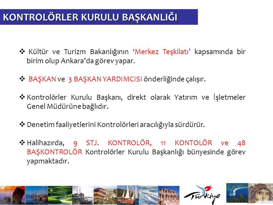  Kültür ve Turizm Bakanlığının 'Merkez Teşkilatı' kapsamında bir birim olup Ankara'da görev yapar.  BAŞKAN ve 3 BAŞKAN YARDIMCISI önderliğinde çalış