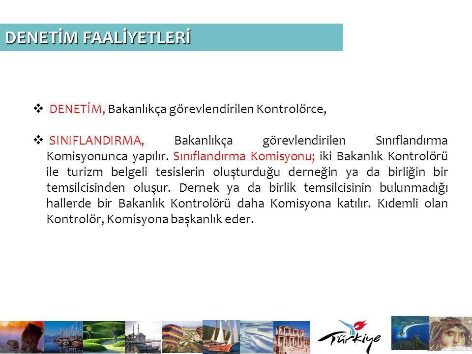 OTELLER İÇİN DEĞERLENDİRME FORMU I.