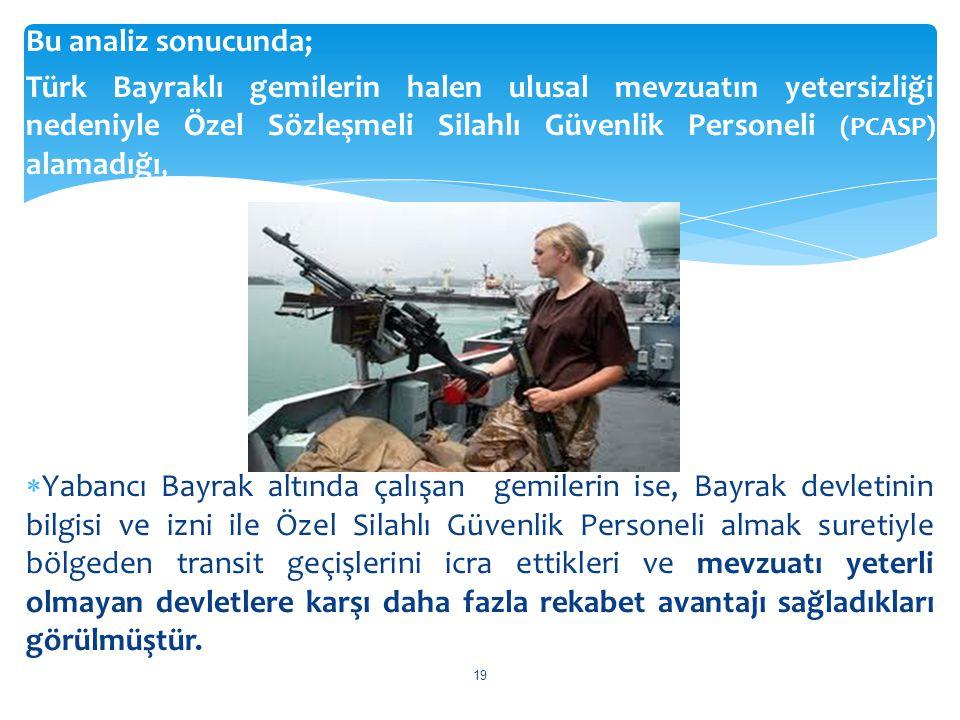 Bu analiz sonucunda; Türk Bayraklı gemilerin halen ulusal mevzuatın yetersizliği nedeniyle Özel Sözleşmeli Silahlı Güvenlik Personeli (PCASP) alamadığ