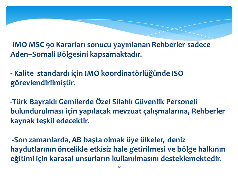32 - IMO MSC 90 Kararları sonucu yayınlanan Rehberler sadece Aden–Somali Bölgesini kapsamaktadır. - Kalite standardı için IMO koordinatörlüğünde ISO g