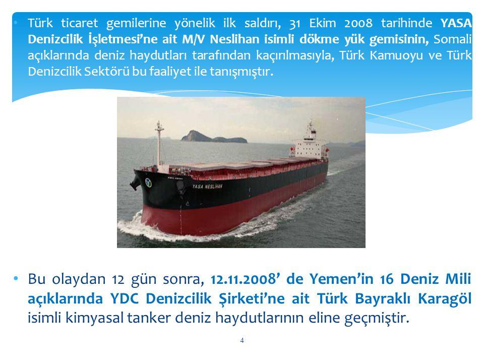 • Türk ticaret gemilerine yönelik ilk saldırı, 31 Ekim 2008 tarihinde YASA Denizcilik İşletmesi'ne ait M/V Neslihan isimli dökme yük gemisinin, Somali