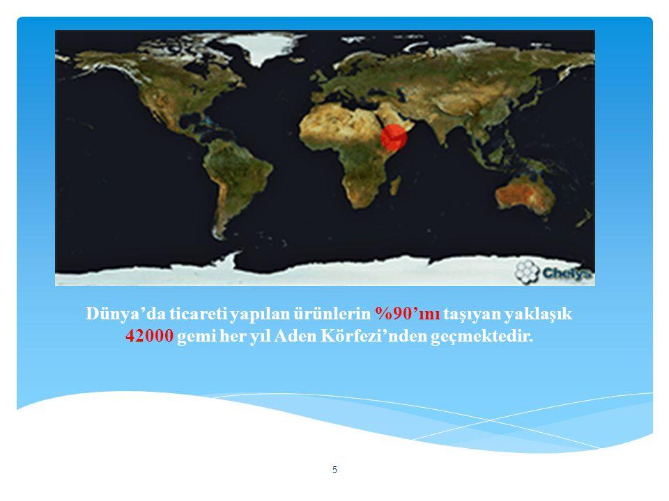 Dünya'da ticareti yapılan ürünlerin %90'ını taşıyan yaklaşık 42000 gemi her yıl Aden Körfezi'nden geçmektedir. 5