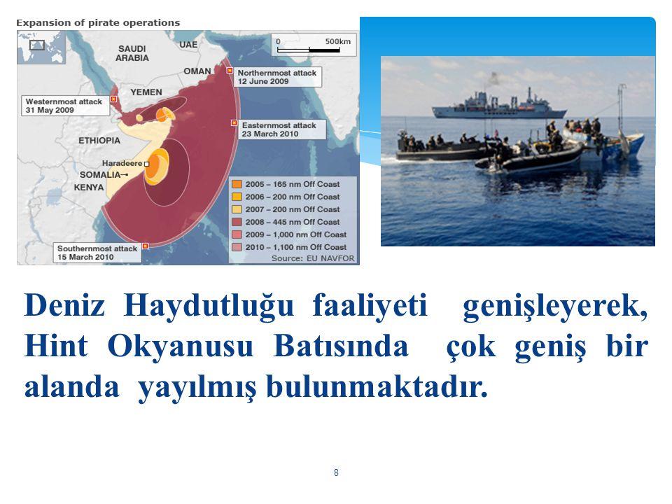 Deniz Haydutluğu faaliyeti genişleyerek, Hint Okyanusu Batısında çok geniş bir alanda yayılmış bulunmaktadır. 8
