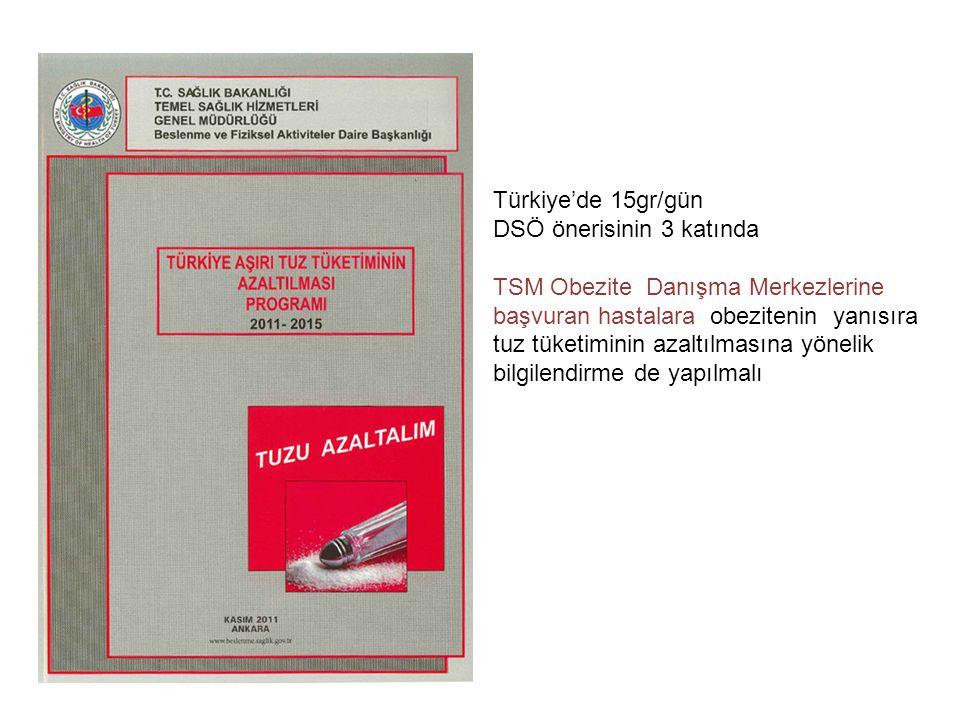 Türkiye'de 15gr/gün DSÖ önerisinin 3 katında TSM Obezite Danışma Merkezlerine başvuran hastalara obezitenin yanısıra tuz tüketiminin azaltılmasına yön