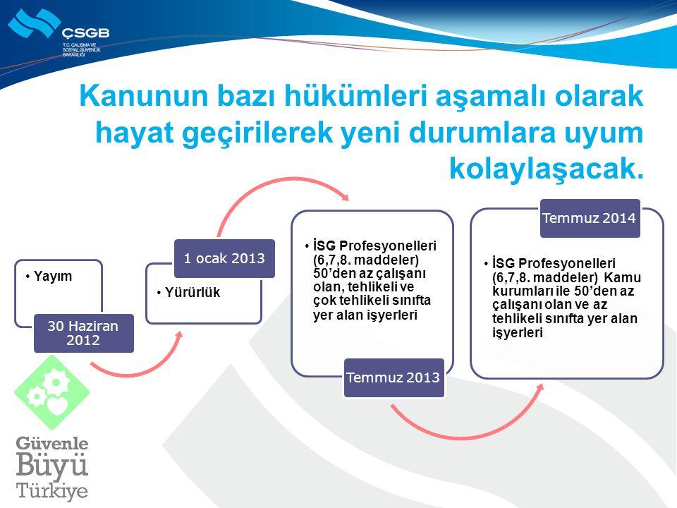 Kanunun bazı hükümleri aşamalı olarak hayat geçirilerek yeni durumlara uyum kolaylaşacak. •Yayım 30 Haziran 2012 •Yürürlük 1 ocak 2013 •İSG Profesyone