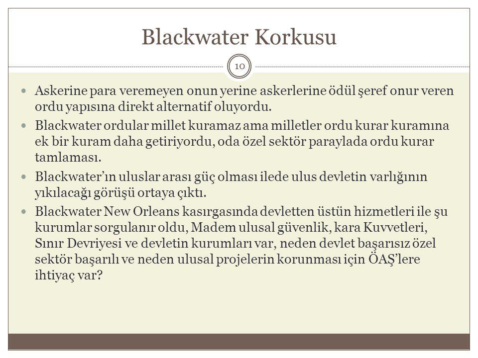 Blackwater Korkusu  Askerine para veremeyen onun yerine askerlerine ödül şeref onur veren ordu yapısına direkt alternatif oluyordu.  Blackwater ordu