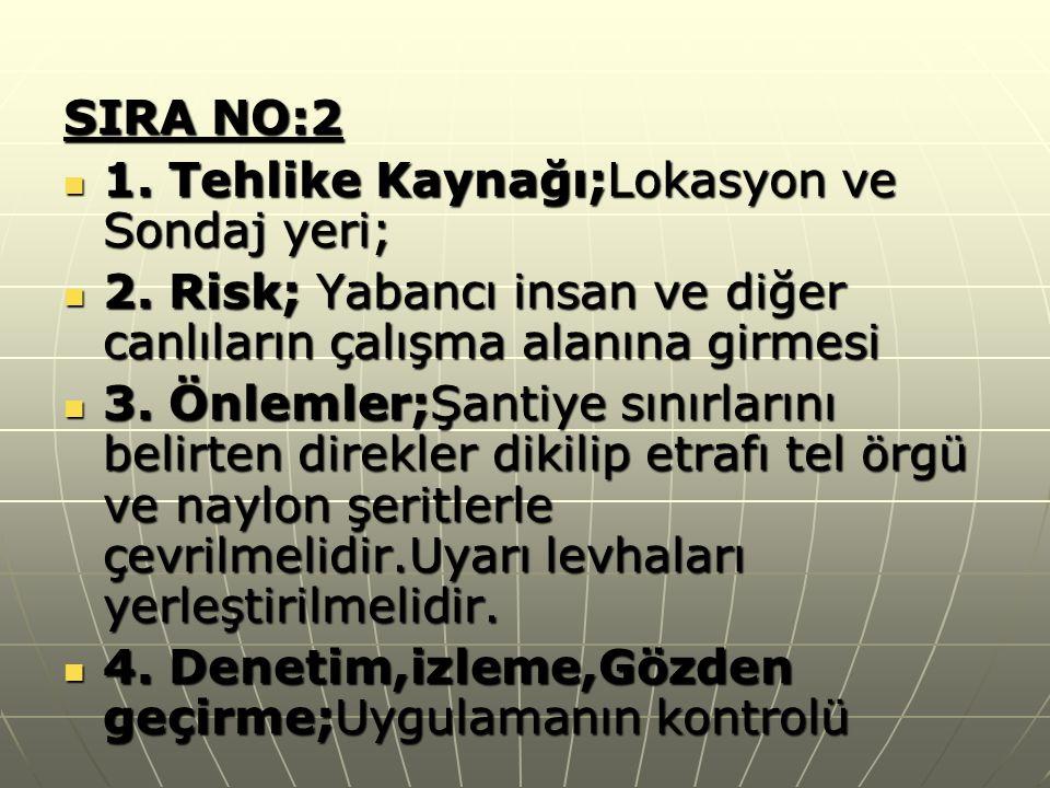 SIRA NO:2  1. Tehlike Kaynağı;Lokasyon ve Sondaj yeri;  2. Risk; Yabancı insan ve diğer canlıların çalışma alanına girmesi  3. Önlemler;Şantiye sın