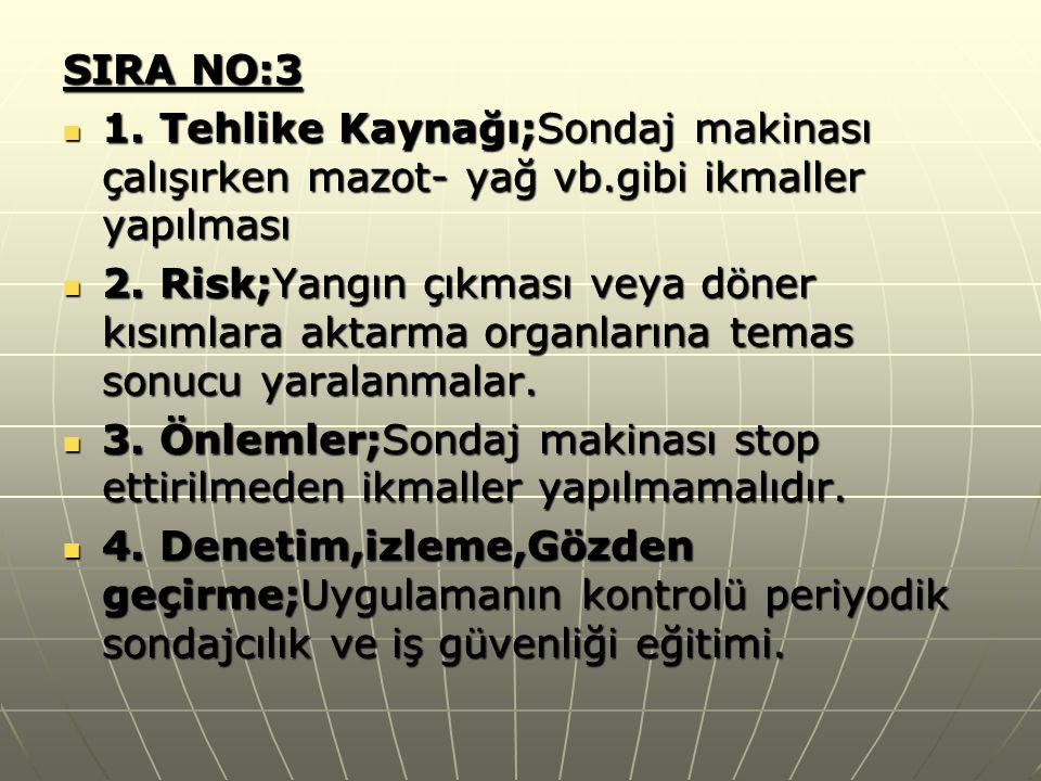 SIRA NO:3  1. Tehlike Kaynağı;Sondaj makinası çalışırken mazot- yağ vb.gibi ikmaller yapılması  2. Risk;Yangın çıkması veya döner kısımlara aktarma