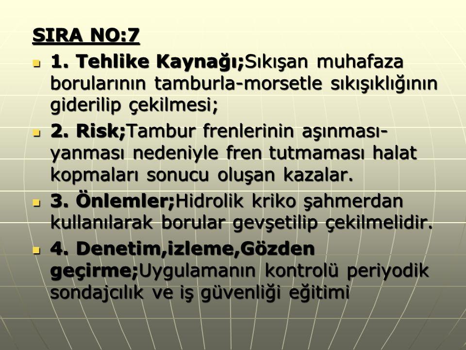 SIRA NO:7  1. Tehlike Kaynağı;Sıkışan muhafaza borularının tamburla-morsetle sıkışıklığının giderilip çekilmesi;  2. Risk;Tambur frenlerinin aşınmas