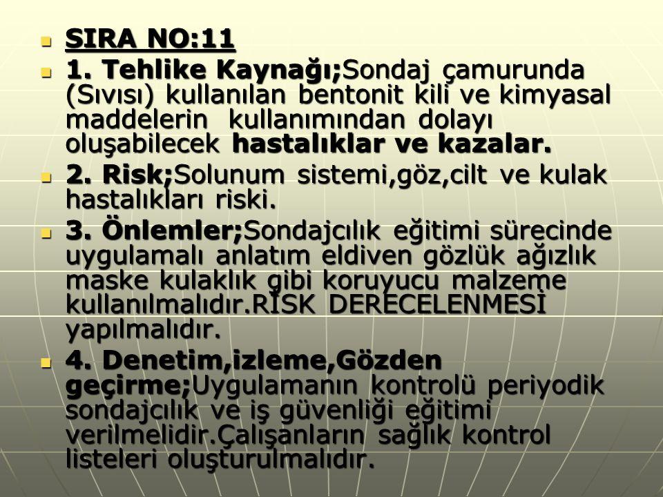  SIRA NO:11  1. Tehlike Kaynağı;Sondaj çamurunda (Sıvısı) kullanılan bentonit kili ve kimyasal maddelerin kullanımından dolayı oluşabilecek hastalık