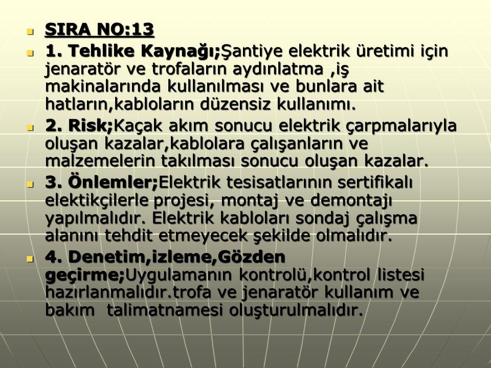  SIRA NO:13  1. Tehlike Kaynağı;Şantiye elektrik üretimi için jenaratör ve trofaların aydınlatma,iş makinalarında kullanılması ve bunlara ait hatlar