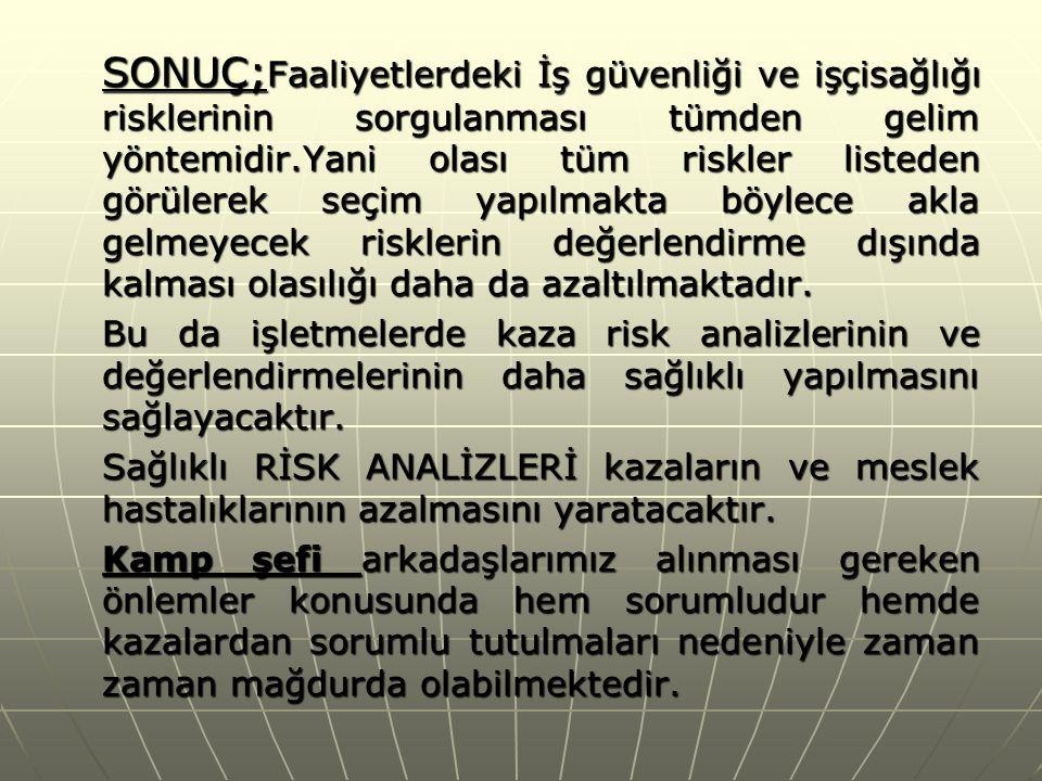SONUÇ; Faaliyetlerdeki İş güvenliği ve işçisağlığı risklerinin sorgulanması tümden gelim yöntemidir.Yani olası tüm riskler listeden görülerek seçim ya