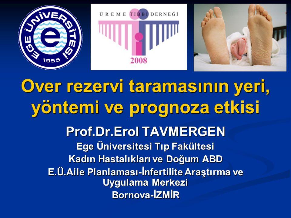 D(3) FSH - Özet  Yüksek FSH değerleri iptal oranlarında artma, az oocyt, az embryo, düşük gebelik oranları,  Hafif- orta FSH yükselmesi (10-20) gençlerde iyice gebelik oranları, ileri yaşlarda azalan gebelik oranları,  Yüksek FSH (>20) ileri yaşlılarda pratikte 0 gebelik oranları  Gençlerde yüksek FSH'a rağmen canlı doğumlar olası