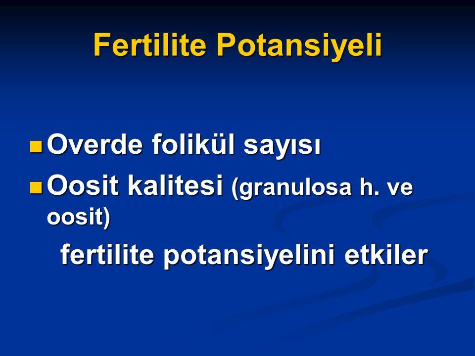 Ovaryan Rezerv Tayininin Avantajları 1.Çiftlerin gebelik olasılıkları hakkında bilgi verir 2.