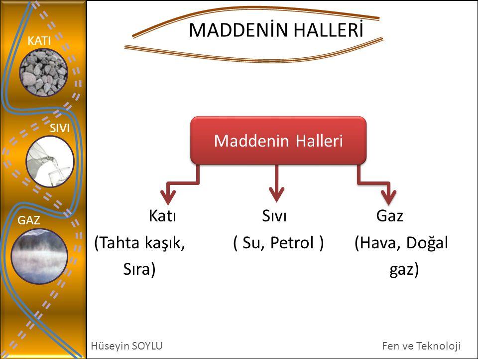 KATI SIVI GAZ Hüseyin SOYLU MADDENİN HALLERİ Fen ve Teknoloji Katı Sıvı Gaz (Tahta kaşık, ( Su, Petrol ) (Hava, Doğal Sıra) gaz) Maddenin Halleri