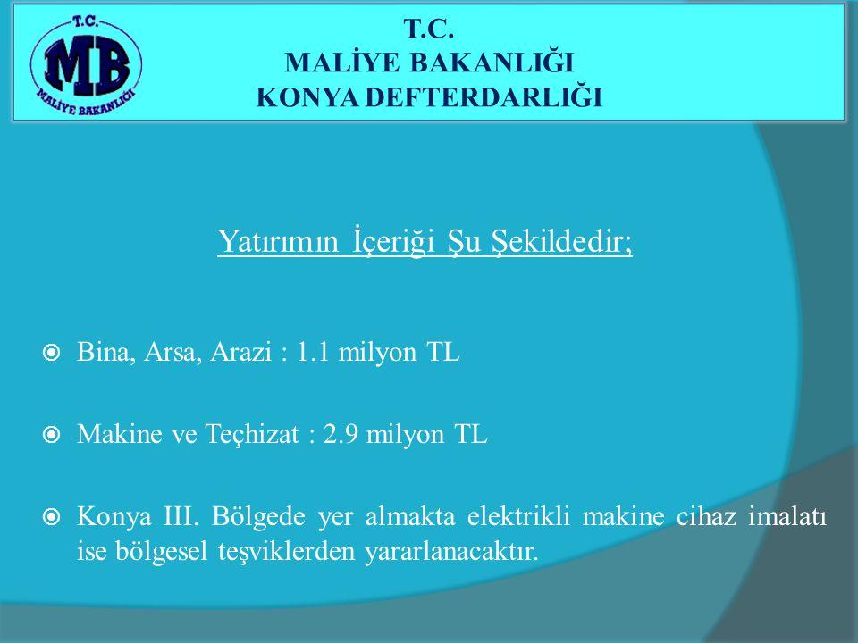 Yatırımın İçeriği Şu Şekildedir;  Bina, Arsa, Arazi : 1.1 milyon TL  Makine ve Teçhizat : 2.9 milyon TL  Konya III. Bölgede yer almakta elektrikli