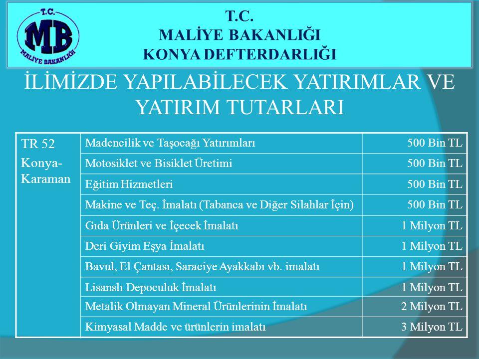 İLİMİZDE YAPILABİLECEK YATIRIMLAR VE YATIRIM TUTARLARI TR 52 Konya- Karaman Madencilik ve Taşocağı Yatırımları500 Bin TL Motosiklet ve Bisiklet Üretim
