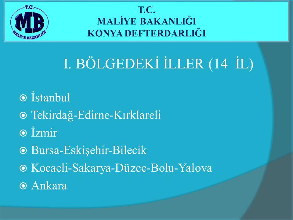 I. BÖLGEDEKİ İLLER (14 İL)  İstanbul  Tekirdağ-Edirne-Kırklareli  İzmir  Bursa-Eskişehir-Bilecik  Kocaeli-Sakarya-Düzce-Bolu-Yalova  Ankara T.C.