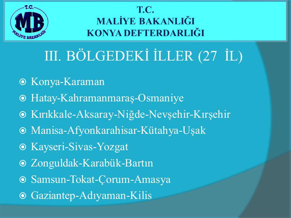 III. BÖLGEDEKİ İLLER (27 İL)  Konya-Karaman  Hatay-Kahramanmaraş-Osmaniye  Kırıkkale-Aksaray-Niğde-Nevşehir-Kırşehir  Manisa-Afyonkarahisar-Kütahy