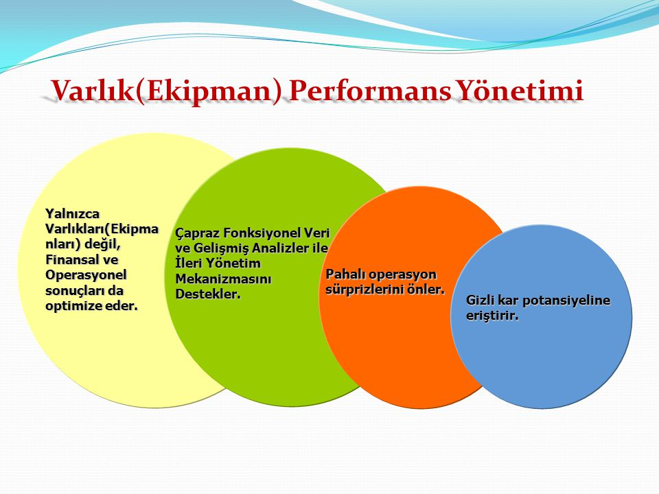 Varlık(Ekipman) Performans Yönetimi Yalnızca Varlıkları(Ekipma nları) değil, Finansal ve Operasyonel sonuçları da optimize eder.