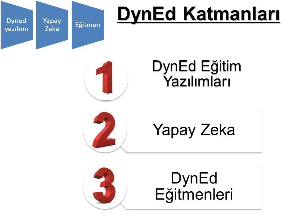 DynEd Eğitim Yazılımları Yapay Zeka DynEd Eğitmenleri DynEd Katmanları Dyned yazılımı Yapay Zeka Eğitmen