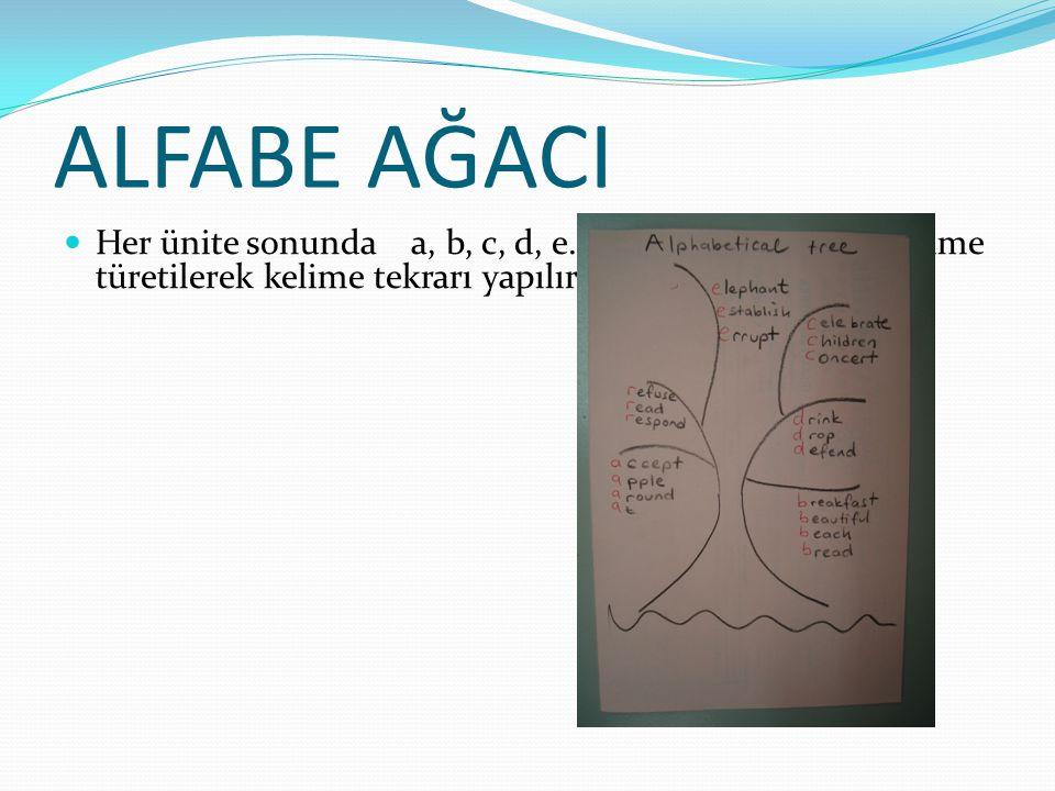 ALFABE AĞACI  Her ünite sonunda a, b, c, d, e… harflerinden birer kelime türetilerek kelime tekrarı yapılır.