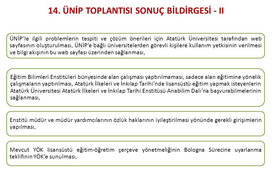 ÜNİP'le ilgili problemlerin tespiti ve çözüm önerileri için Atatürk Üniversitesi tarafından web sayfasının oluşturulması, ÜNİP'e bağlı üniversitelerde