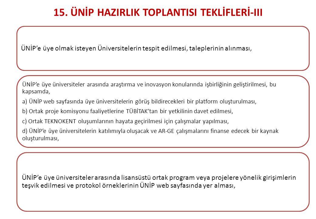 ÜNİP'e üye olmak isteyen Üniversitelerin tespit edilmesi, taleplerinin alınması, ÜNİP'e üye üniversiteler arasında araştırma ve inovasyon konularında