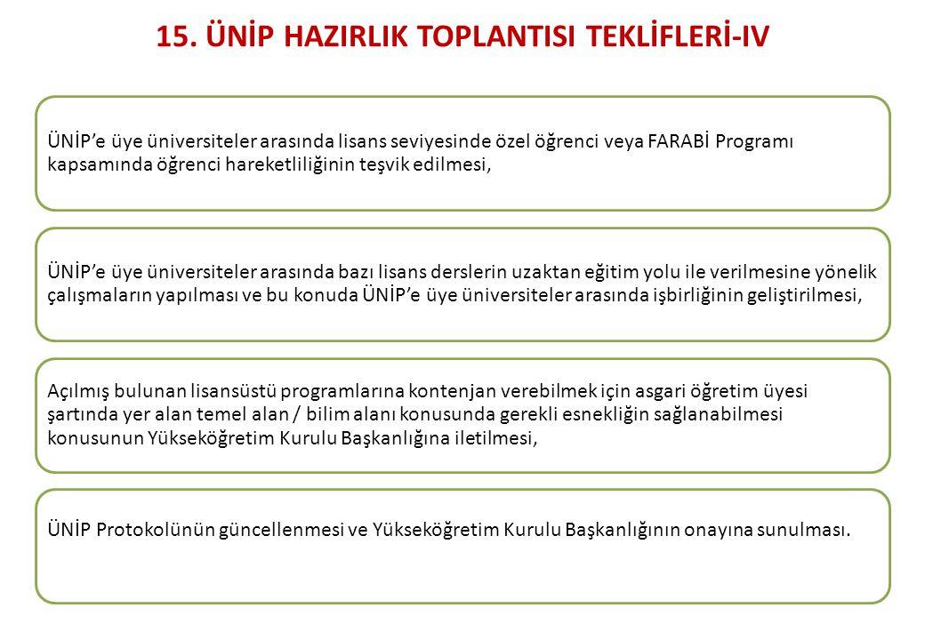 ÜNİP'e üye üniversiteler arasında lisans seviyesinde özel öğrenci veya FARABİ Programı kapsamında öğrenci hareketliliğinin teşvik edilmesi, ÜNİP'e üye