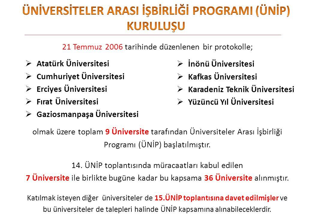  Atatürk Üniversitesi  Cumhuriyet Üniversitesi  Erciyes Üniversitesi  Fırat Üniversitesi  Gaziosmanpaşa Üniversitesi 21 Temmuz 2006 tarihinde düz