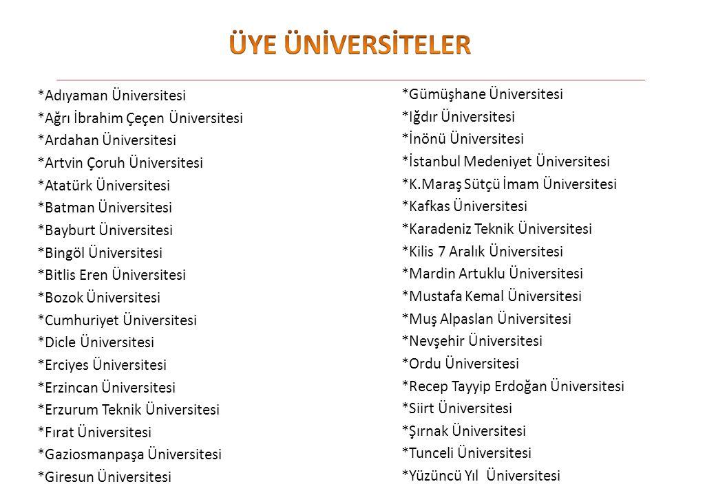 *Adıyaman Üniversitesi *Ağrı İbrahim Çeçen Üniversitesi *Ardahan Üniversitesi *Artvin Çoruh Üniversitesi *Atatürk Üniversitesi *Batman Üniversitesi *B