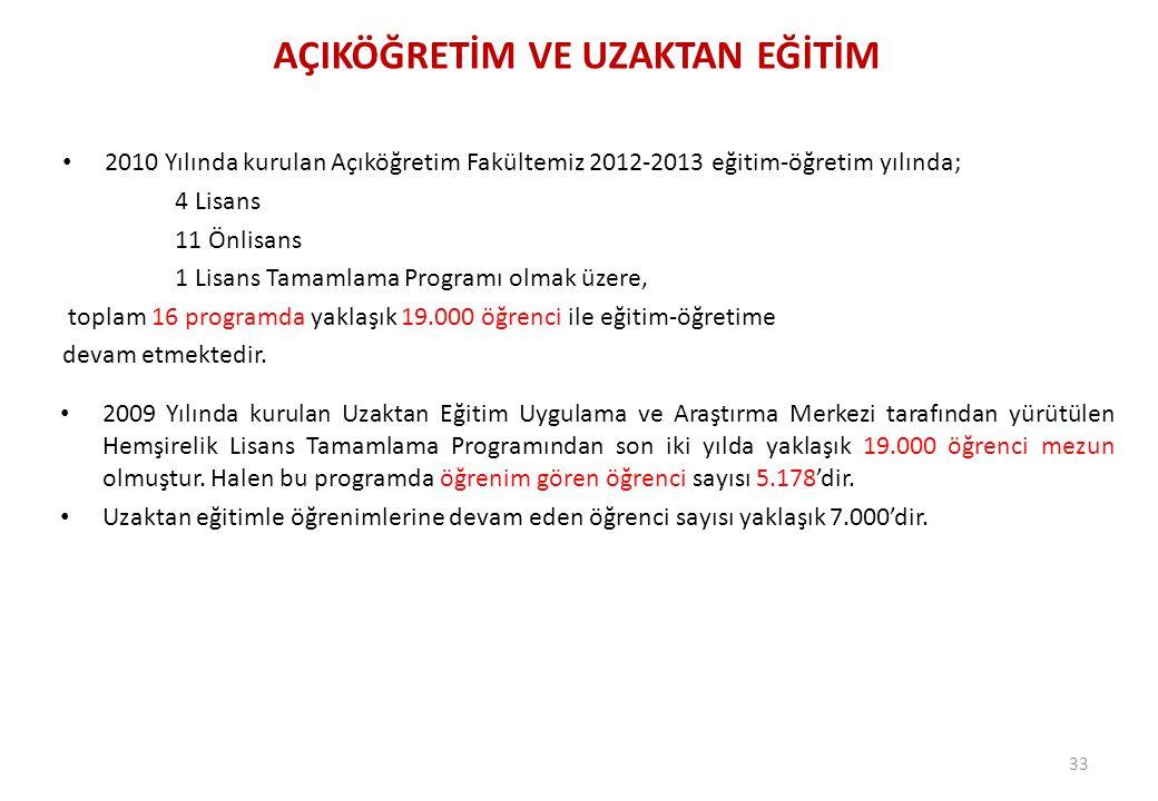 AÇIKÖĞRETİM VE UZAKTAN EĞİTİM • 2010 Yılında kurulan Açıköğretim Fakültemiz 2012-2013 eğitim-öğretim yılında; 4 Lisans 11 Önlisans 1 Lisans Tamamlama