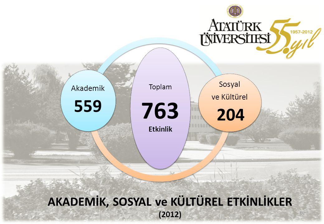 AKADEMİK, SOSYAL ve KÜLTÜREL ETKİNLİKLER (2012) Toplam 763 Etkinlik Akademik 559 Sosyal ve Kültürel 204 39